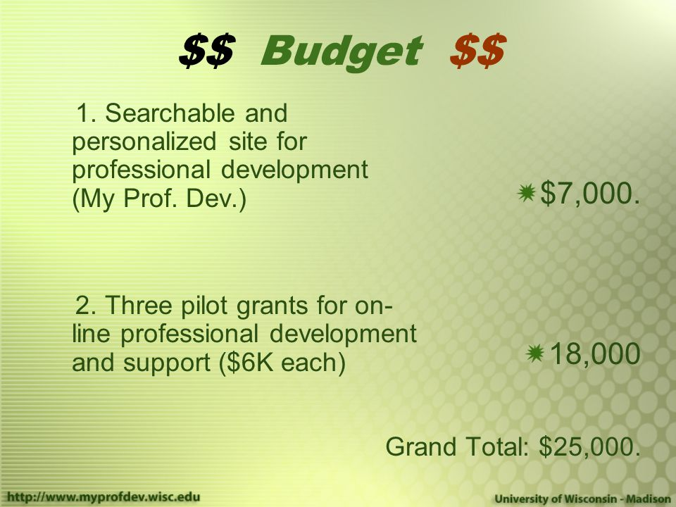 $$ Budget $$ 1. Searchable and personalized site for professional development (My Prof. Dev.) 2. Three pilot grants for on- line professional developm