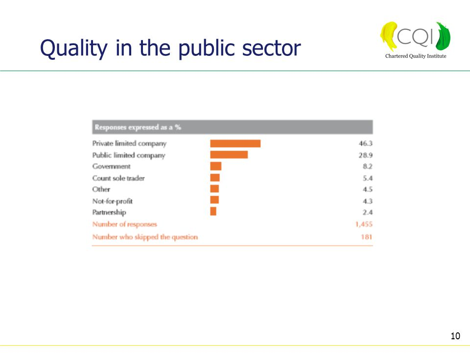 10 Quality in the public sector