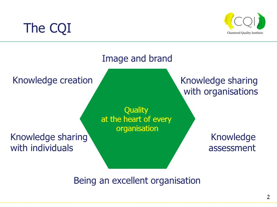 2 The CQI Knowledge creation Knowledge sharing with organisations Image and brand Knowledge sharing with individuals Knowledge assessment Being an excellent organisation Quality at the heart of every organisation