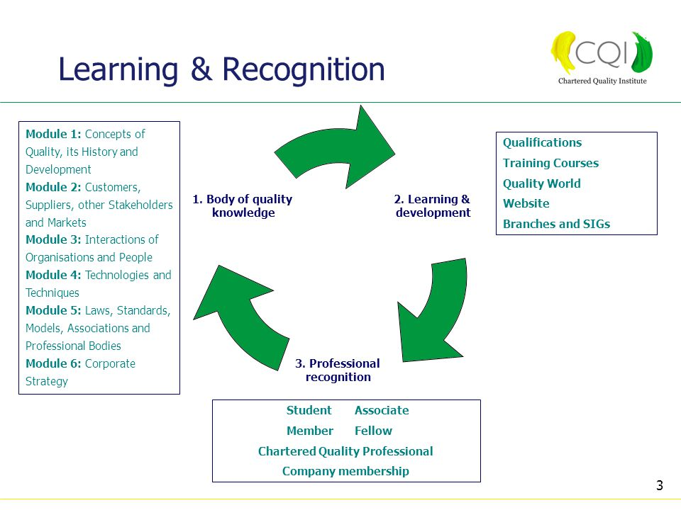 3 Learning & Recognition 2. Learning & development 3.
