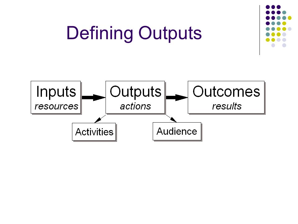Defining Outputs