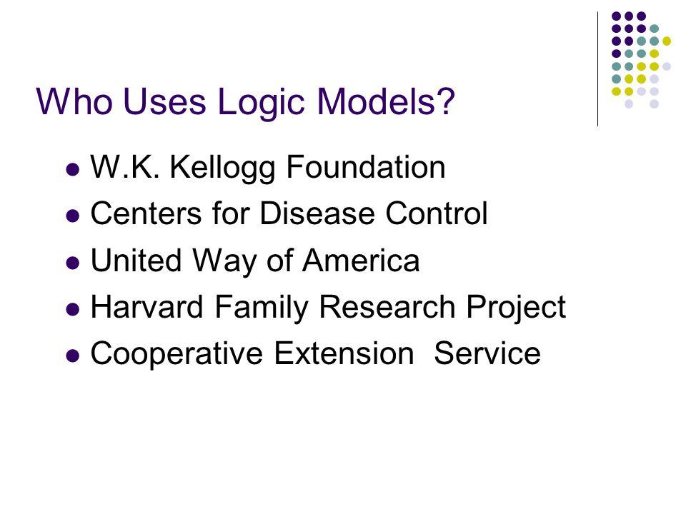 Who Uses Logic Models. W.K.