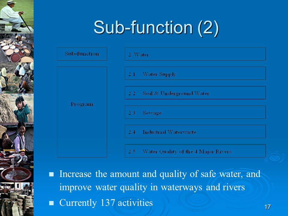 17 Increase the amount and quality of safe water, and improve water quality in waterways and rivers Currently 137 activities Sub-function (2)