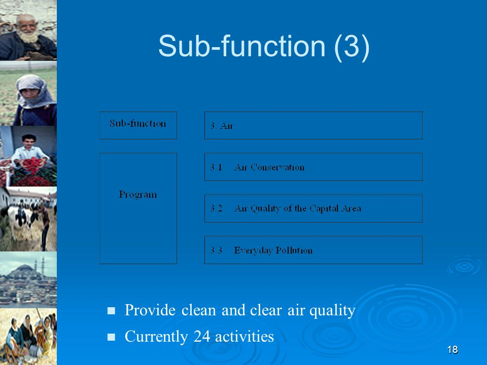 18 Provide clean and clear air quality Currently 24 activities Sub-function (3)