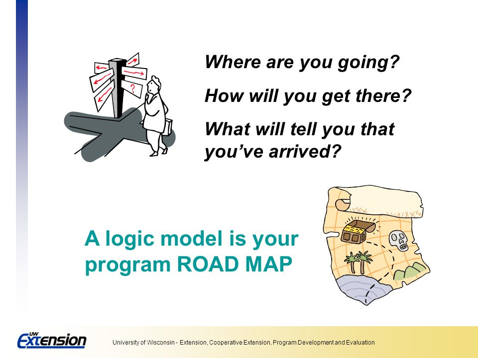 University of Wisconsin - Extension, Cooperative Extension, Program Development and Evaluation A logic model is your program ROAD MAP Where are you go