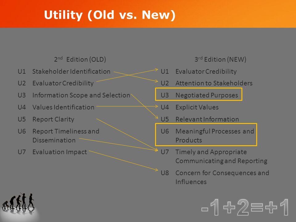 Utility (Old vs.