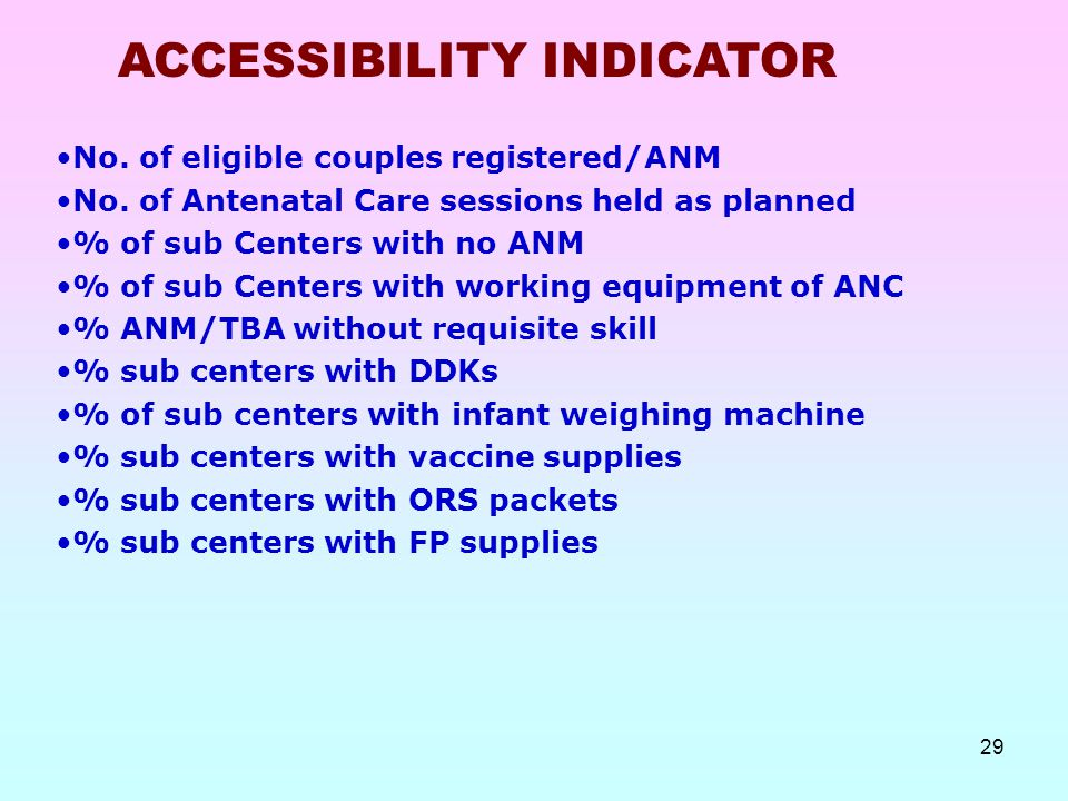 29 ACCESSIBILITY INDICATOR No. of eligible couples registered/ANM No. of Antenatal Care sessions held as planned % of sub Centers with no ANM % of sub