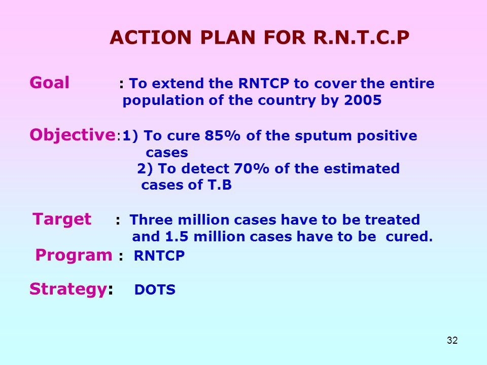 32 ACTION PLAN FOR R.N.T.C.P Goal : To extend the RNTCP to cover the entire population of the country by 2005 Objective :1) To cure 85% of the sputum