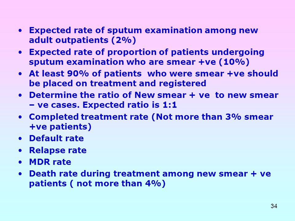 34 Expected rate of sputum examination among new adult outpatients (2%) Expected rate of proportion of patients undergoing sputum examination who are