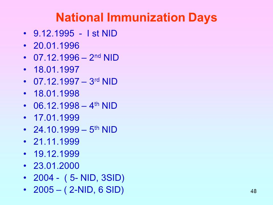 48 National Immunization Days 9.12.1995 - I st NID 20.01.1996 07.12.1996 – 2 nd NID 18.01.1997 07.12.1997 – 3 rd NID 18.01.1998 06.12.1998 – 4 th NID