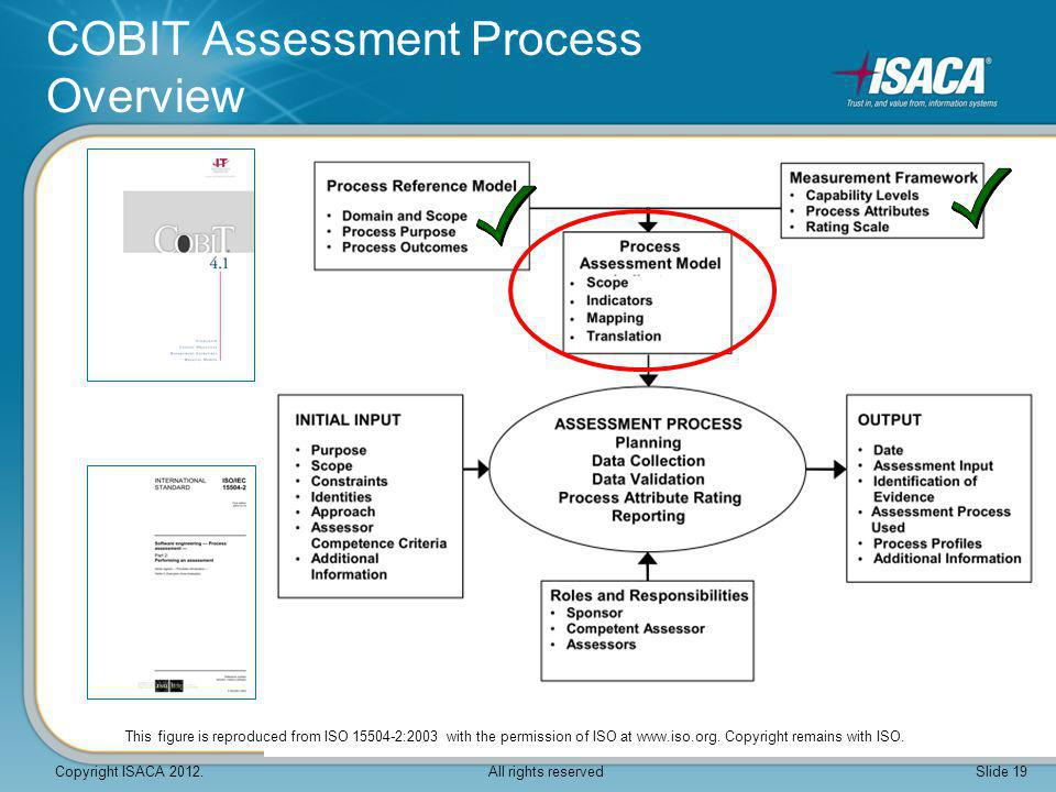 COBIT Assessment Process Overview This figure is reproduced from ISO 15504-2:2003 with the permission of ISO at www.iso.org. Copyright remains with IS