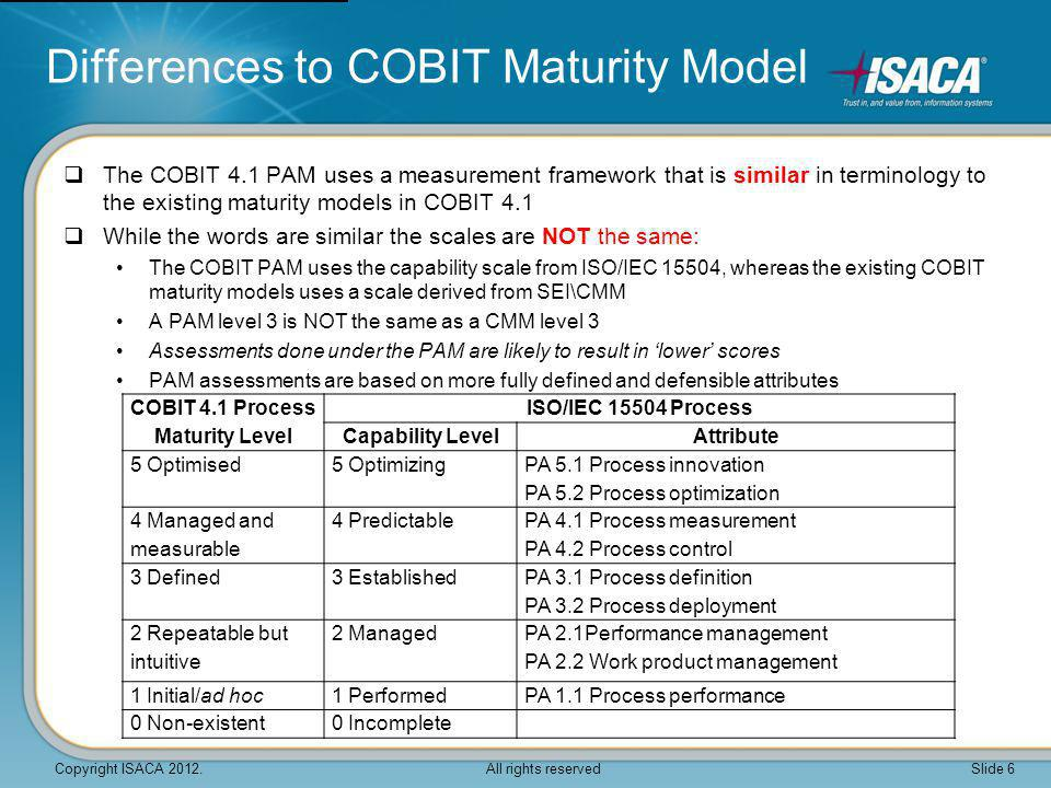  COBIT process assessment roles: Lead assessor—a 'competent' assessor responsible for overseeing the assessment activities Assessor—an individual, developing assessor competencies, who performs the assessment activities  Assessor competencies: Knowledge, skills and experience: With the process reference model; process assessment model, methods and tools; and rating processes With the processes/domains being assessed Personal attributes that contribute to effective performance  A training and certification scheme is being developed for COBIT 4.1 and COBIT 5 Assessor Certification Copyright ISACA 2012.