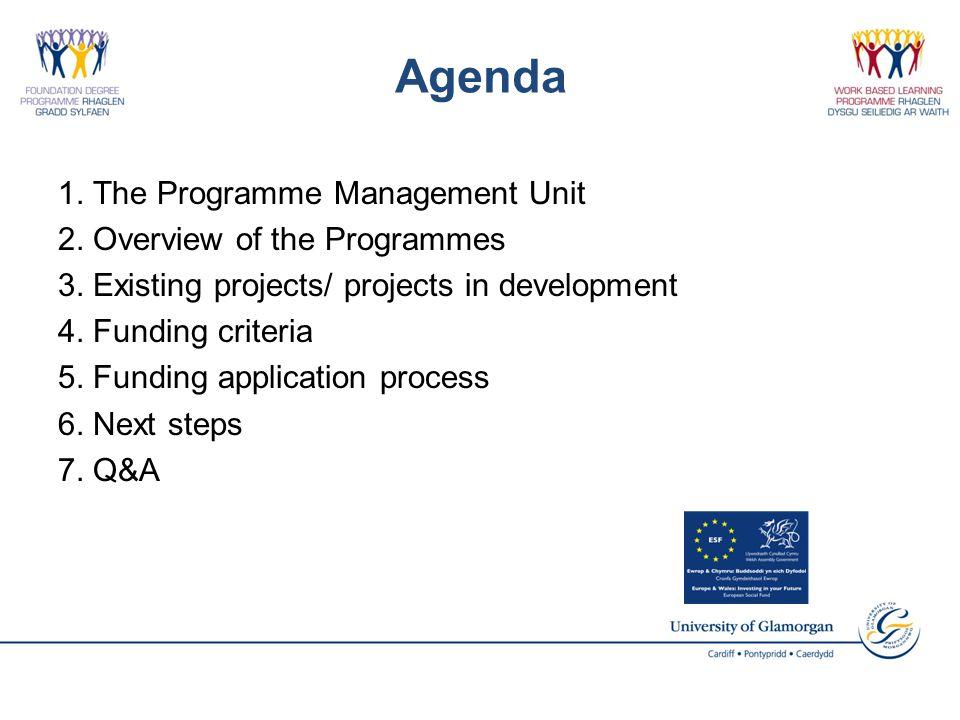 FD & WBL Programmes WBL Budget Overview (Total £34 million)