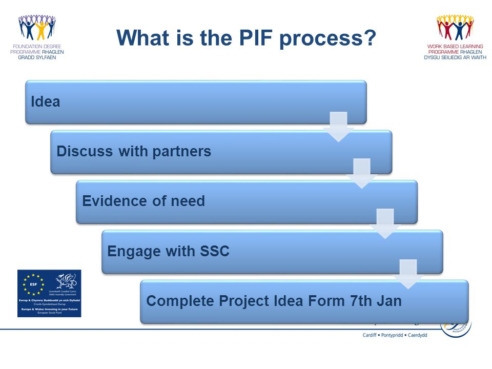 IdeaDiscuss with partnersEvidence of needEngage with SSCComplete Project Idea Form 7th Jan What is the PIF process