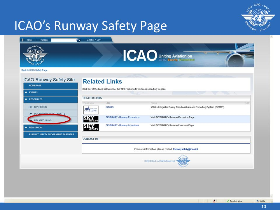 10 ICAO's Runway Safety Page