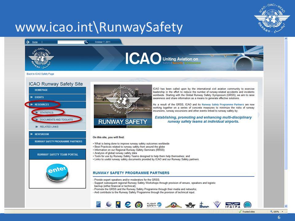 6 www.icao.int\RunwaySafety