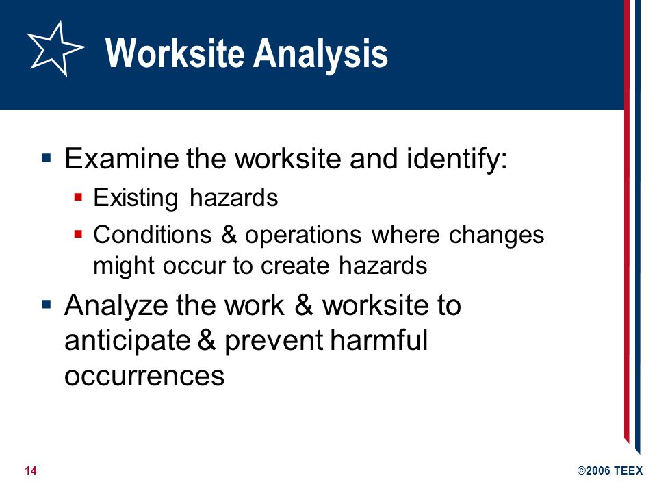14©2006 TEEX Worksite Analysis  Examine the worksite and identify:  Existing hazards  Conditions & operations where changes might occur to create hazards  Analyze the work & worksite to anticipate & prevent harmful occurrences