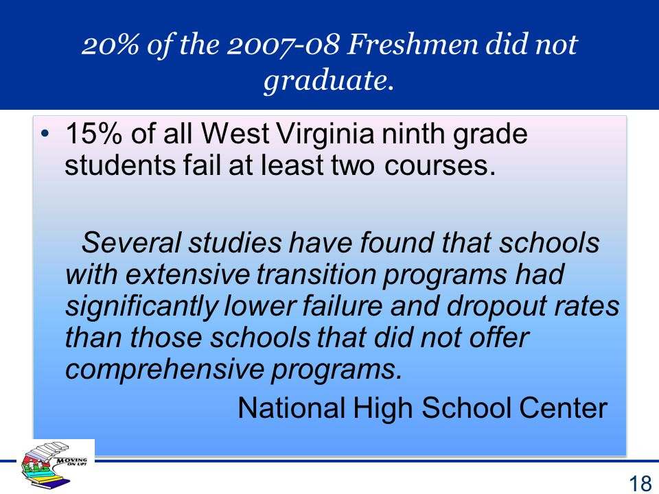 20% of the 2007-08 Freshmen did not graduate. 18 15% of all West Virginia ninth grade students fail at least two courses. Several studies have found t