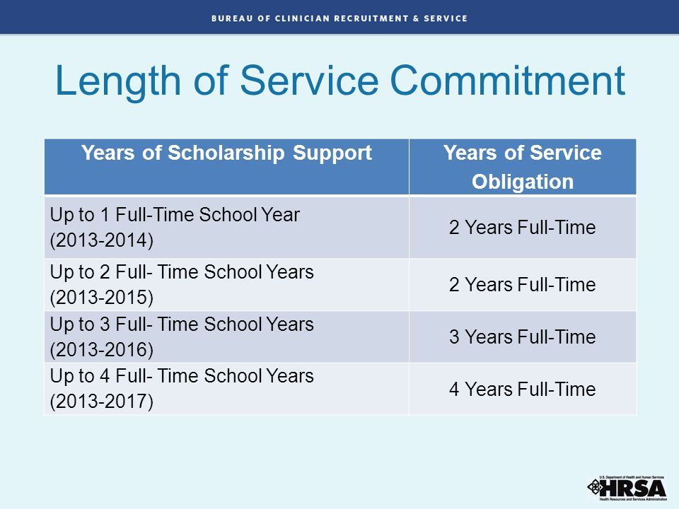 Years of Scholarship Support Years of Service Obligation Up to 1 Full-Time School Year (2013-2014) 2 Years Full-Time Up to 2 Full- Time School Years (