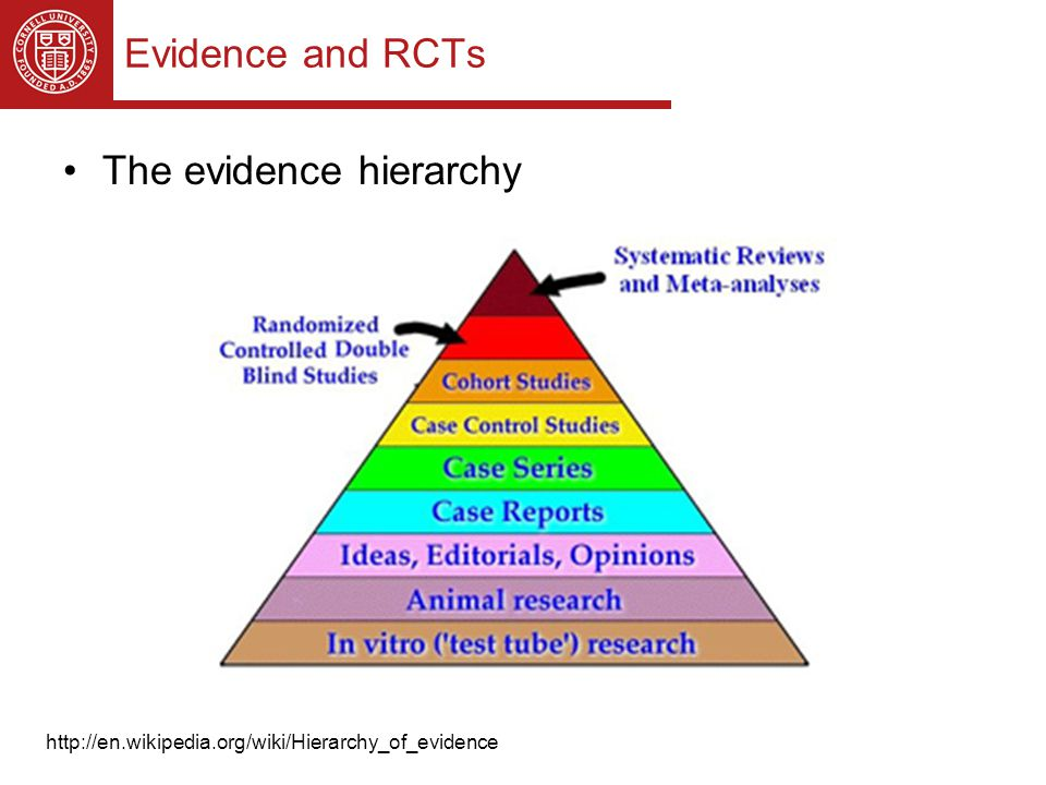 How the Evidence Hierarchy gets interpreted The Coalition for Evidence-Based (http://coalition4evidence.org/)http://coalition4evidence.org/ –Top Tier Evidence The standard we use to evaluate candidates for the Top Tier, based on the Congressional legislative language, is: Interventions shown in well-conducted randomized controlled trials, preferably conducted in typical community settings, to produce sizeable, sustained benefits to participants and/or society. (http://toptierevidence.org/solicitationreview- process/2-page-overview-of-our-solicitation- process-and-review-criteria)http://toptierevidence.org/solicitationreview- process/2-page-overview-of-our-solicitation- process-and-review-criteria