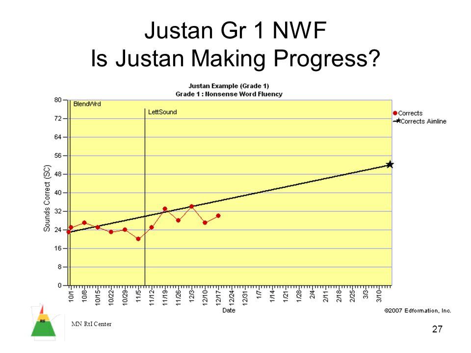 MN RtI Center 27 Justan Gr 1 NWF Is Justan Making Progress?