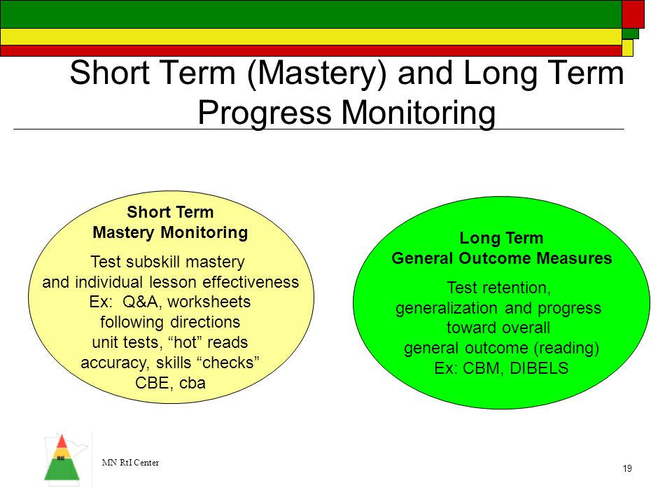 MN RtI Center 19 Short Term (Mastery) and Long Term Progress Monitoring Short Term Mastery Monitoring Test subskill mastery and individual lesson effe