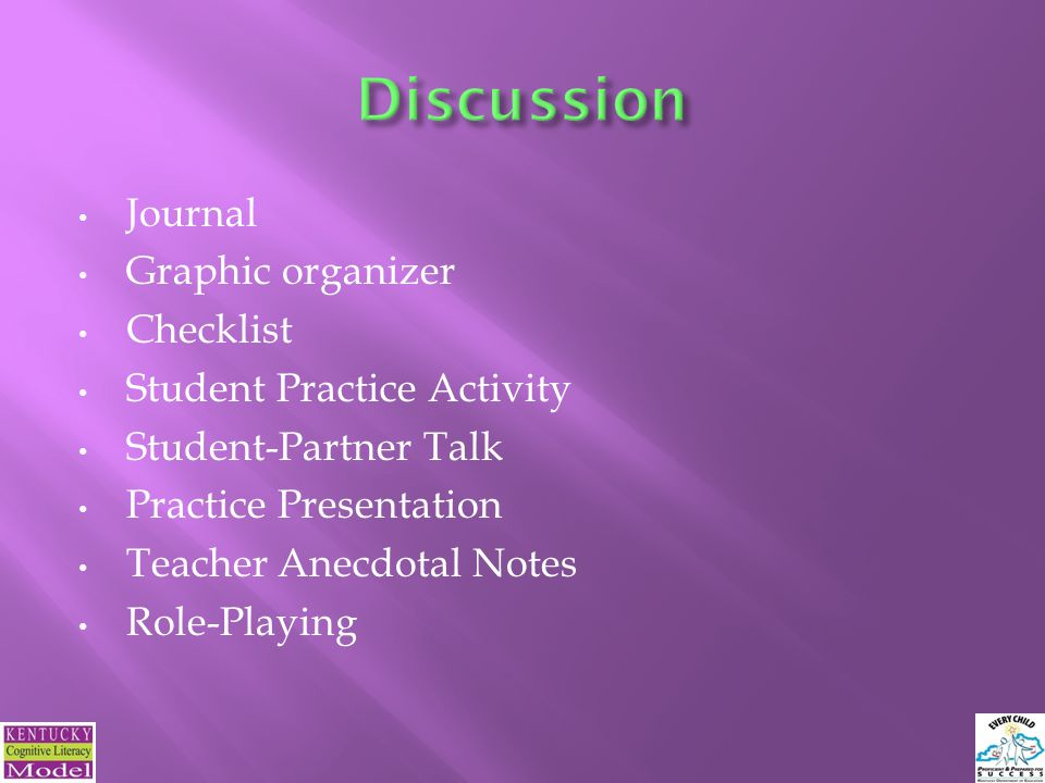 Journal Graphic organizer Checklist Student Practice Activity Student-Partner Talk Practice Presentation Teacher Anecdotal Notes Role-Playing