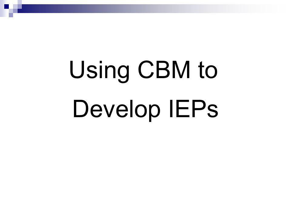 Using CBM to Develop IEPs