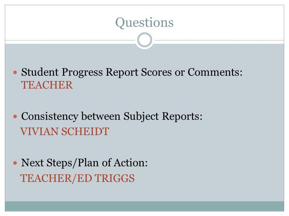 Questions Student Progress Report Scores or Comments: TEACHER Consistency between Subject Reports: VIVIAN SCHEIDT Next Steps/Plan of Action: TEACHER/E