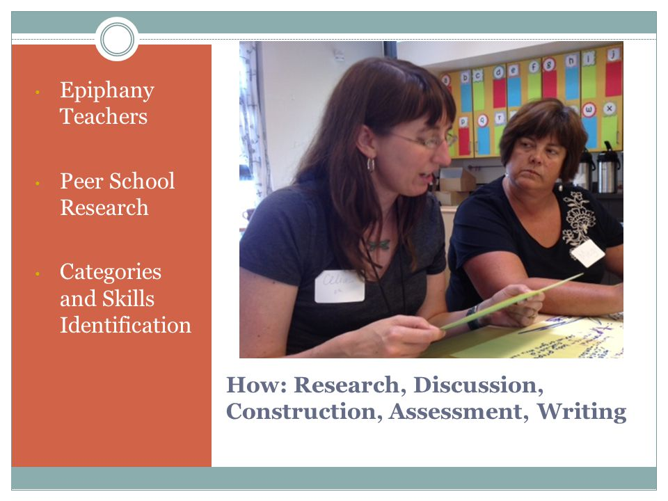How: Research, Discussion, Construction, Assessment, Writing Epiphany Teachers Peer School Research Categories and Skills Identification