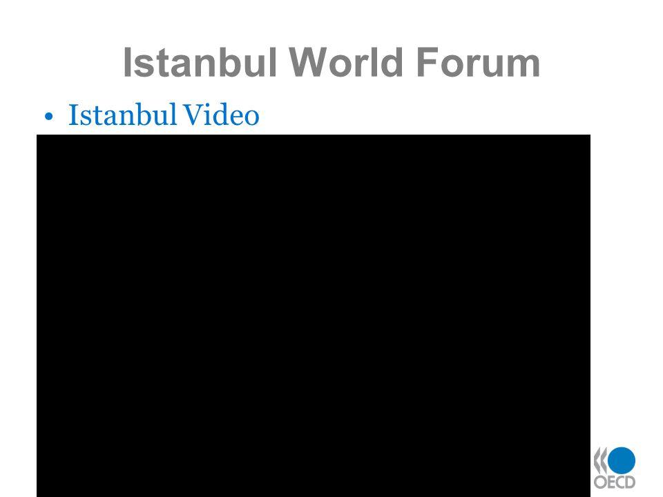 Istanbul World Forum Istanbul Video