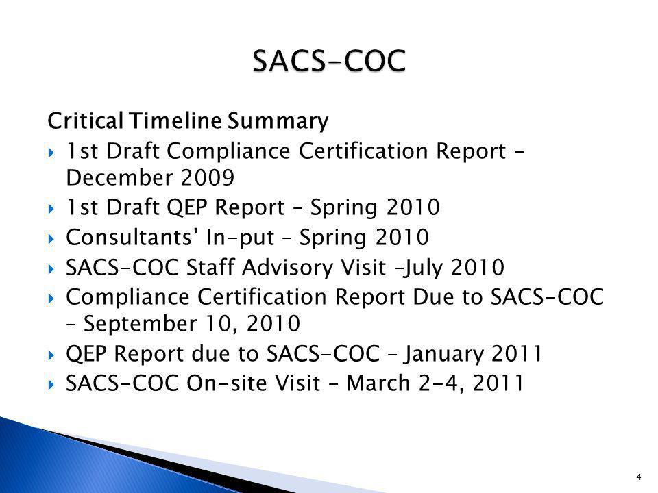 Critical Timeline Summary  1st Draft Compliance Certification Report – December 2009  1st Draft QEP Report – Spring 2010  Consultants' In-put – Spring 2010  SACS-COC Staff Advisory Visit –July 2010  Compliance Certification Report Due to SACS-COC – September 10, 2010  QEP Report due to SACS-COC – January 2011  SACS-COC On-site Visit – March 2-4, 2011 4