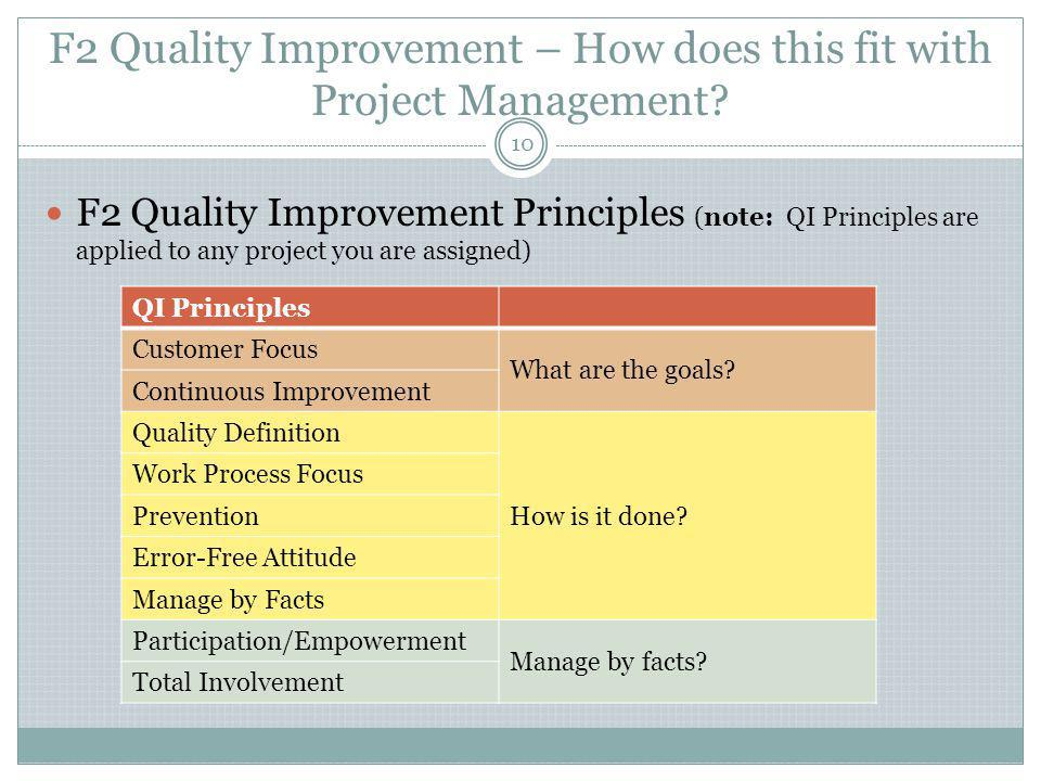 F2 Quality Improvement – How does this fit with Project Management.