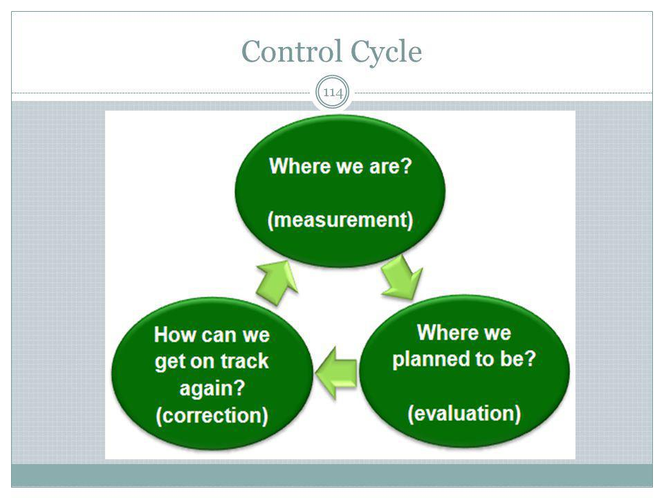 Control Cycle 114
