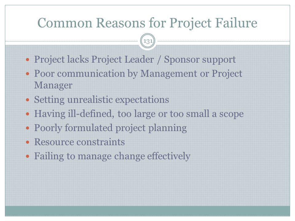 Common Reasons for Project Failure 131 Project lacks Project Leader / Sponsor support Poor communication by Management or Project Manager Setting unrealistic expectations Having ill-defined, too large or too small a scope Poorly formulated project planning Resource constraints Failing to manage change effectively