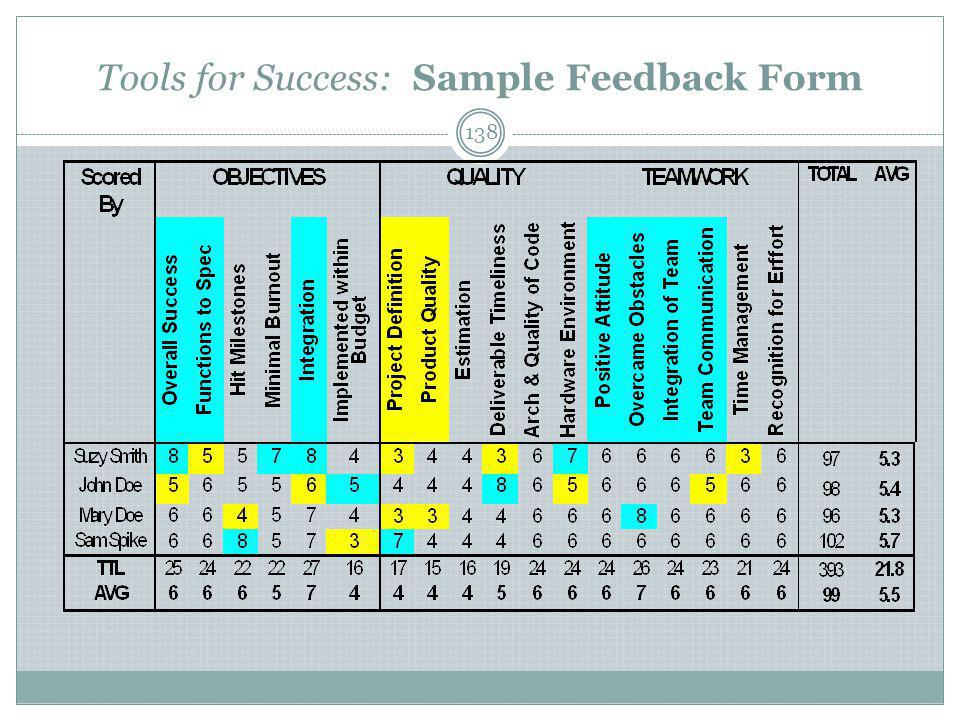 Tools for Success: Sample Feedback Form 138