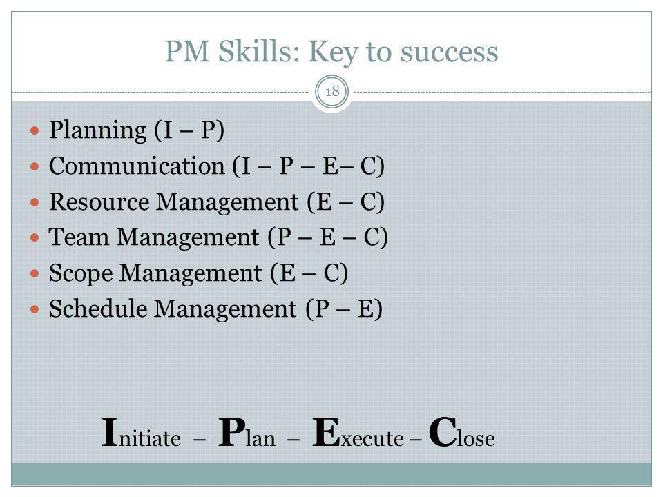PM Skills: Key to success Planning (I – P) Communication (I – P – E– C) Resource Management (E – C) Team Management (P – E – C) Scope Management (E – C) Schedule Management (P – E) 18 I nitiate – P lan – E xecute – C lose