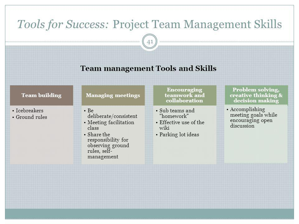 Tools for Success: Project Team Management Skills Team building Icebreakers Ground rules Managing meetings Be deliberate/consistent Meeting facilitation class Share the responsibility for observing ground rules, self- management Encouraging teamwork and collaboration Sub teams and homework Effective use of the wiki Parking lot ideas Problem solving, creative thinking & decision making Accomplishing meeting goals while encouraging open discussion Team management Tools and Skills 41