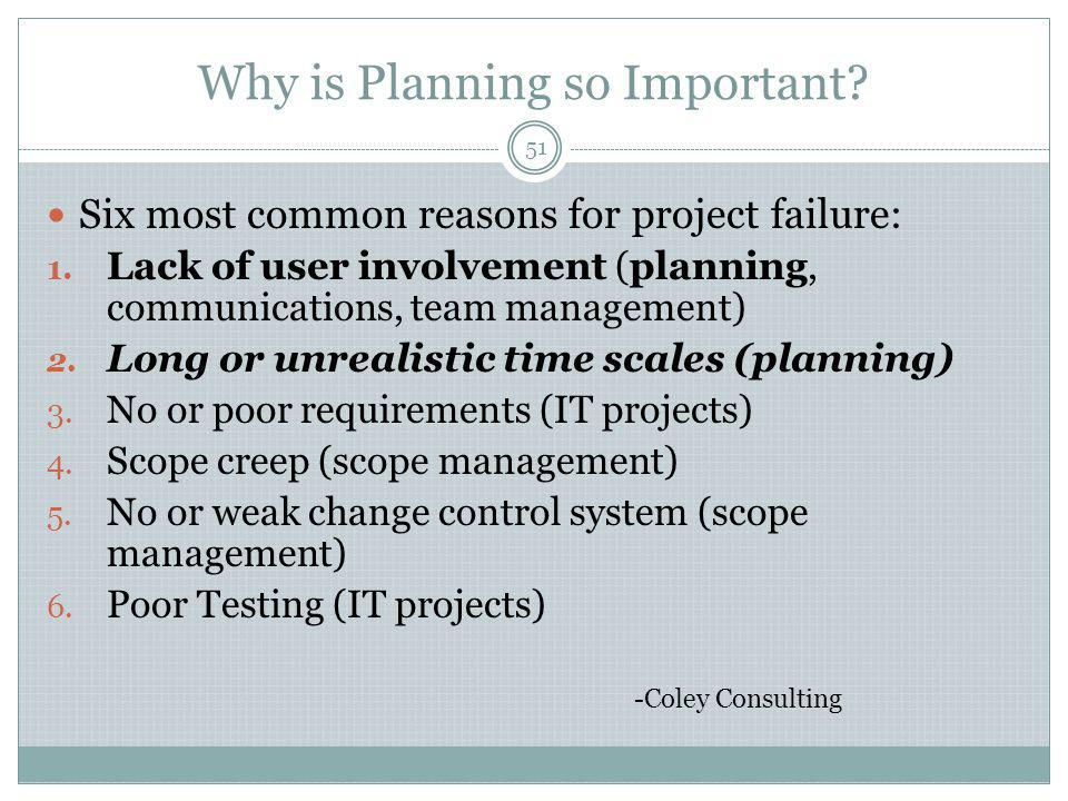 Why is Planning so Important.Six most common reasons for project failure: 1.