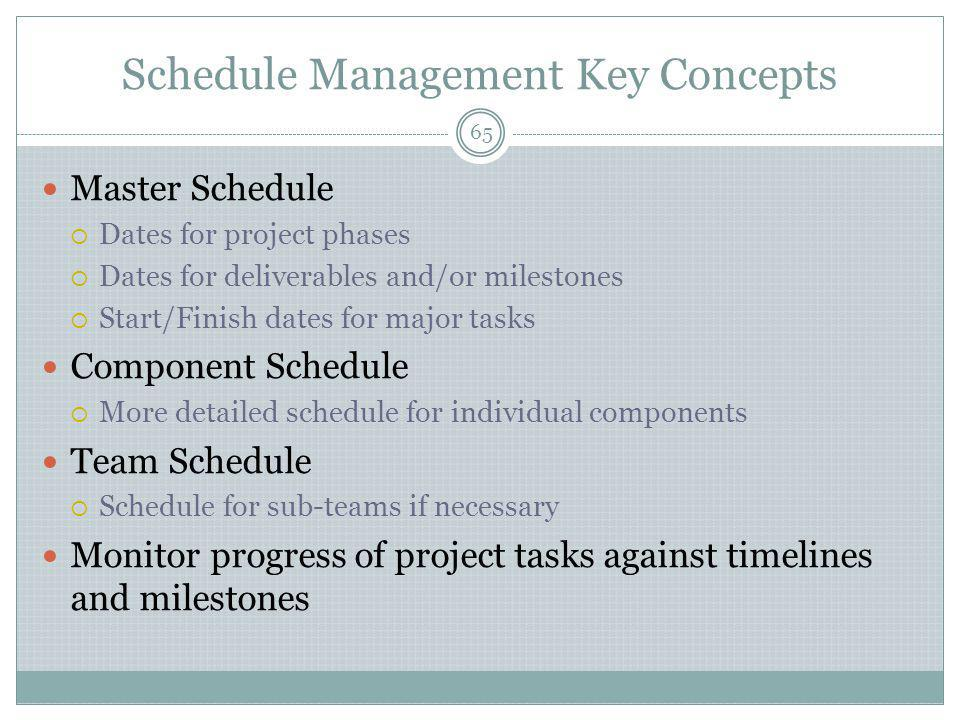 Schedule Management Key Concepts Master Schedule  Dates for project phases  Dates for deliverables and/or milestones  Start/Finish dates for major tasks Component Schedule  More detailed schedule for individual components Team Schedule  Schedule for sub-teams if necessary Monitor progress of project tasks against timelines and milestones 65