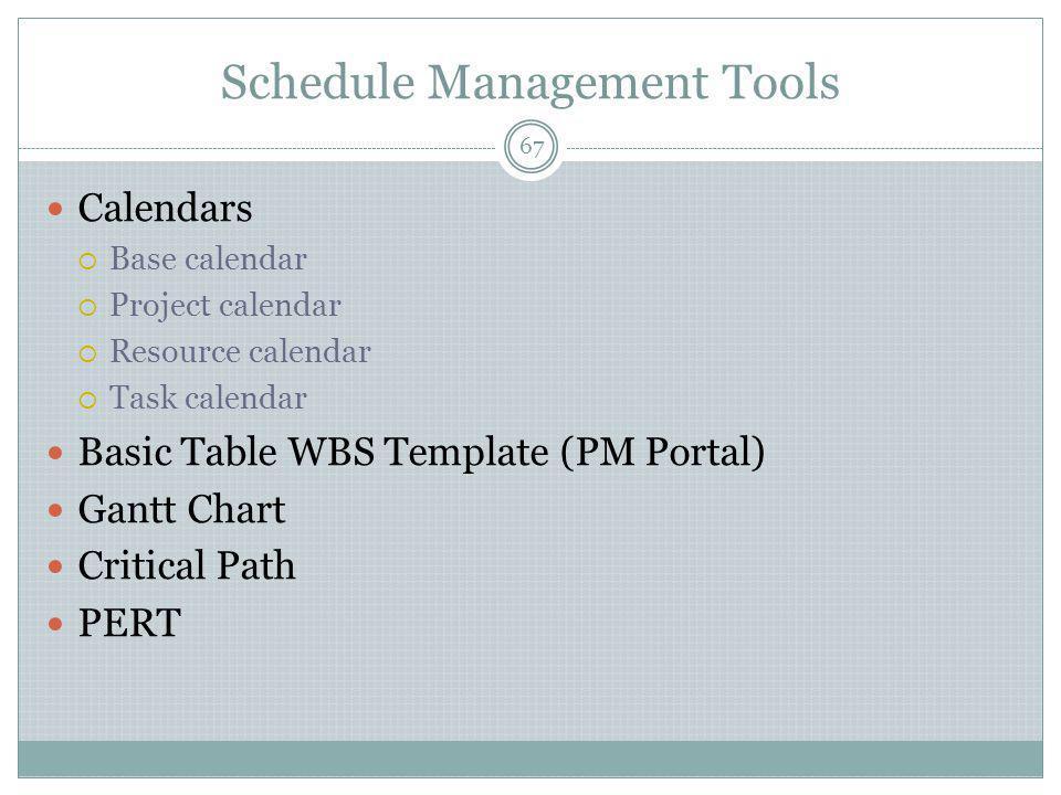 Schedule Management Tools Calendars  Base calendar  Project calendar  Resource calendar  Task calendar Basic Table WBS Template (PM Portal) Gantt Chart Critical Path PERT 67