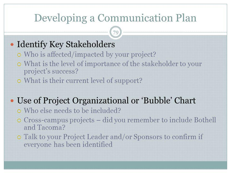 Developing a Communication Plan Identify Key Stakeholders  Who is affected/impacted by your project.