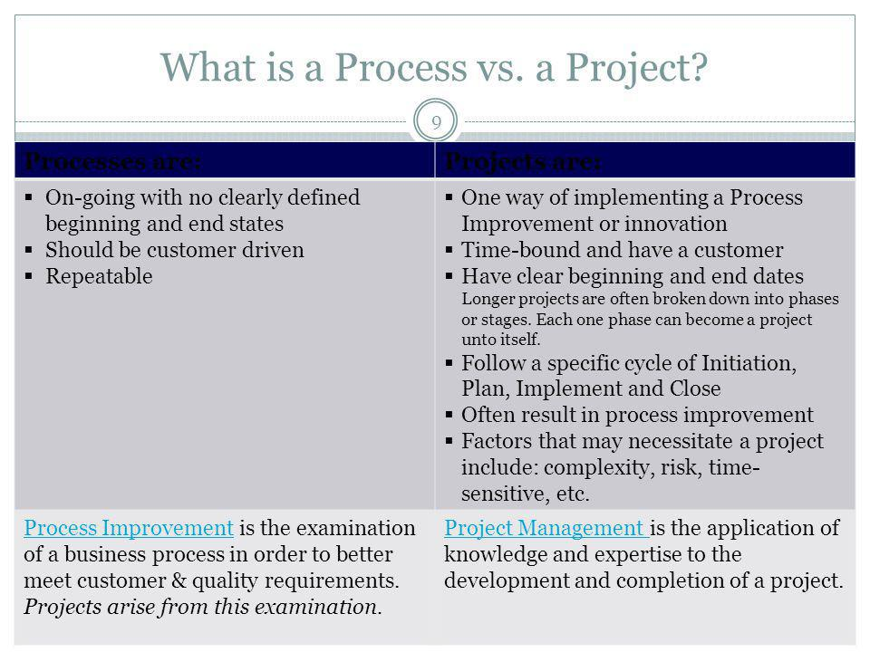 What is a Process vs.a Project.