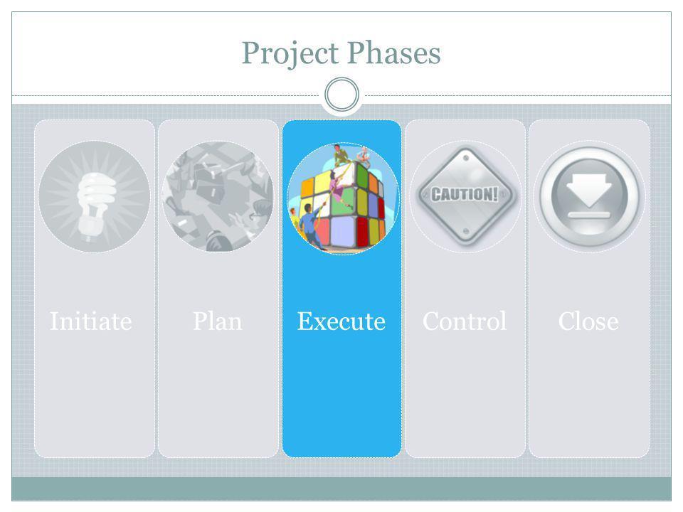 Project Phases InitiatePlanExecuteControlClose