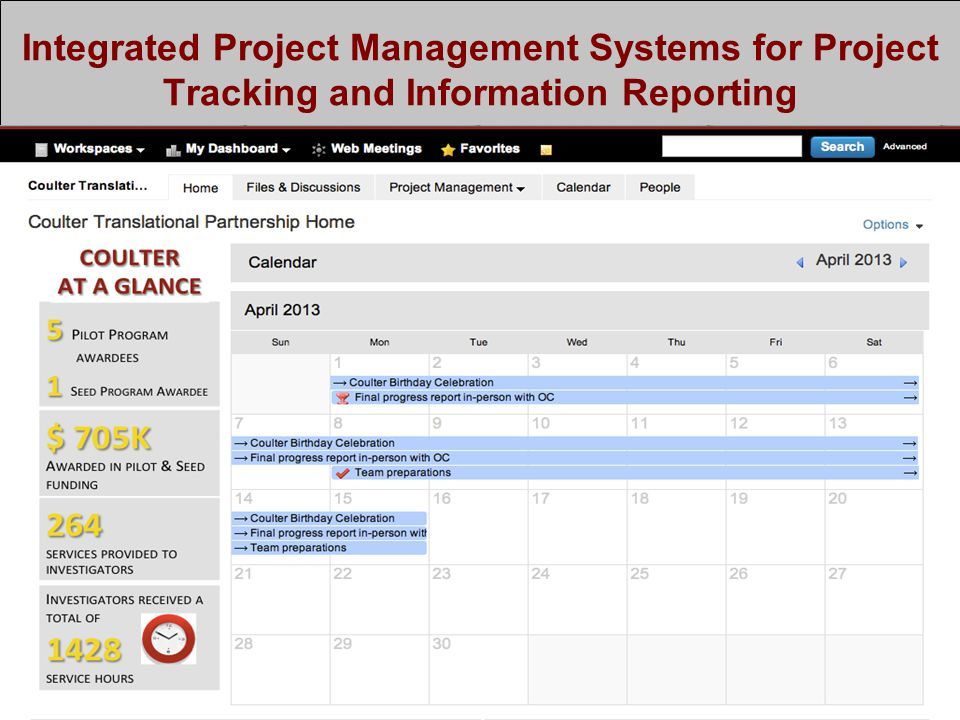 Integrated Project Management Systems for Project Tracking and Information Reporting