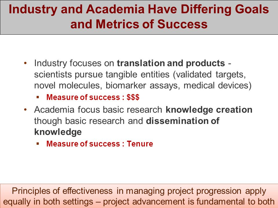 Industry and Academia Have Differing Goals and Metrics of Success Industry focuses on translation and products - scientists pursue tangible entities (validated targets, novel molecules, biomarker assays, medical devices)  Measure of success : $$$ Academia focus basic research knowledge creation though basic research and dissemination of knowledge  Measure of success : Tenure Principles of effectiveness in managing project progression apply equally in both settings – project advancement is fundamental to both