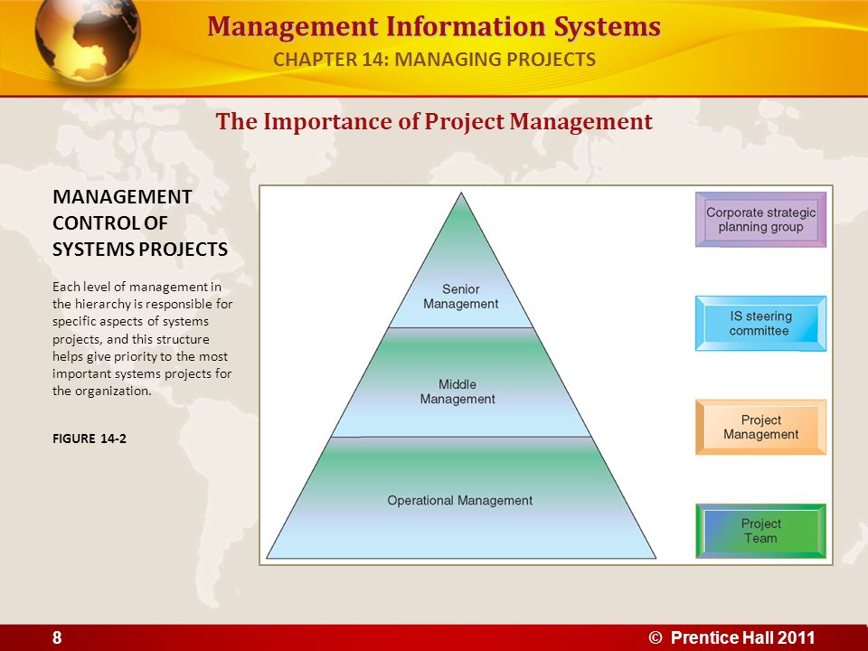 Management Information Systems Dimensions of project risk – Level of project risk influenced by: Project size – Indicated by cost, time, number of organizational units affected – Organizational complexity also an issue Project structure – Structured, defined requirements run lower risk Experience with technology Managing Project Risk CHAPTER 14: MANAGING PROJECTS © Prentice Hall 201119
