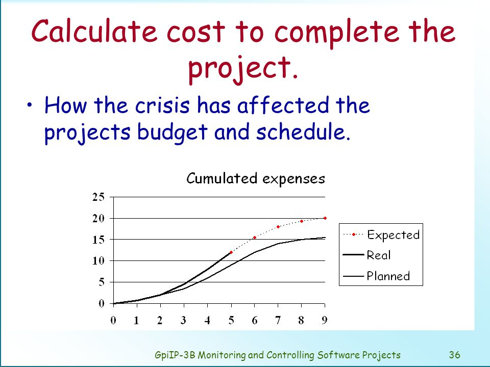 GpiIP-3B Monitoring and Controlling Software Projects36 Calculate cost to complete the project.