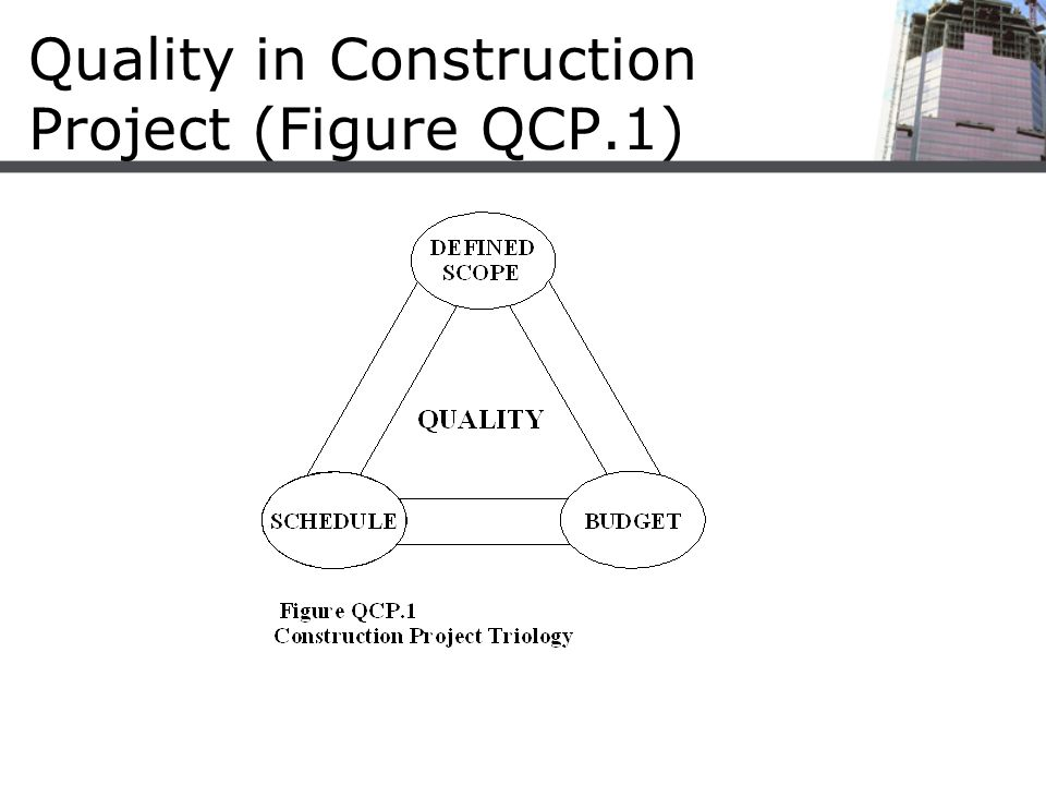 Quality in Construction Project (Figure QCP.1)