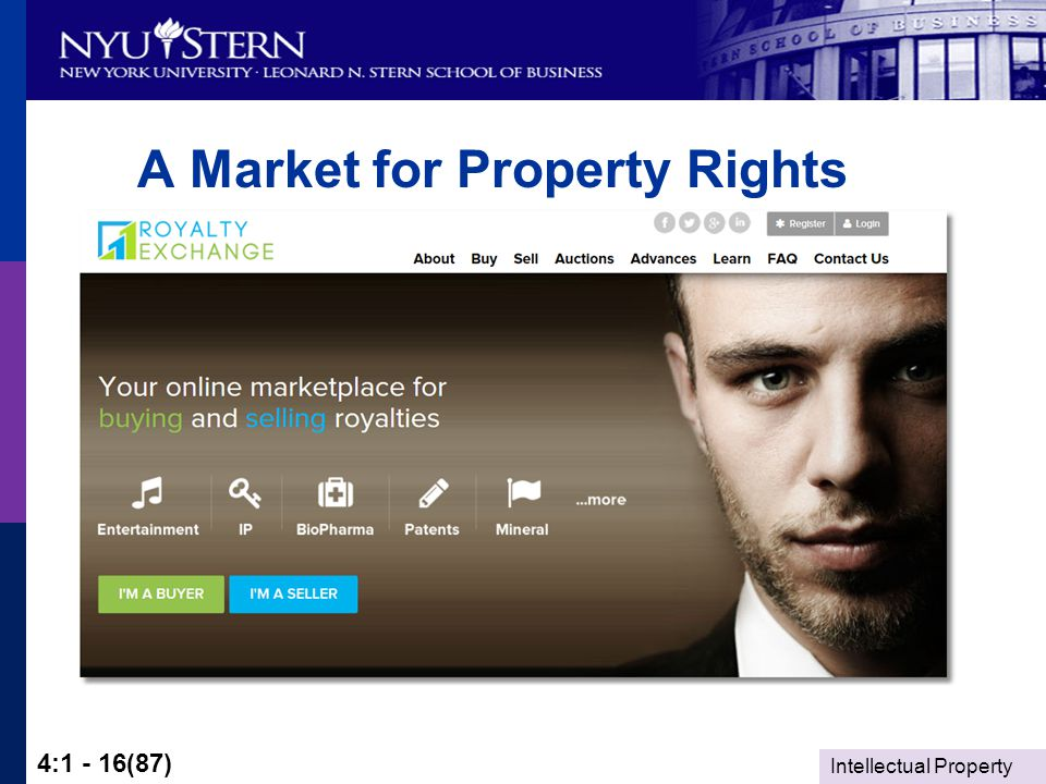 Intellectual Property 4:1 - 16(87) A Market for Property Rights